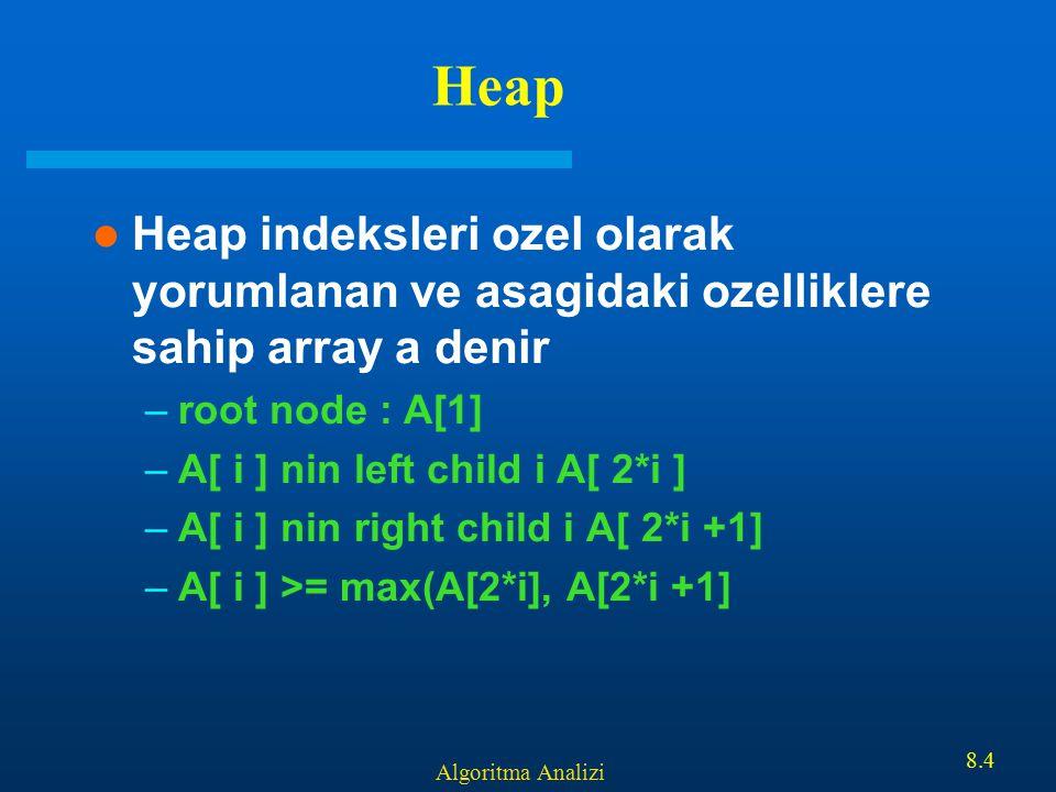 Heap Heap indeksleri ozel olarak yorumlanan ve asagidaki ozelliklere sahip array a denir. root node : A[1]